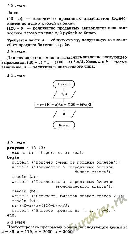 Программа для решения задач по c помощь студентам омск