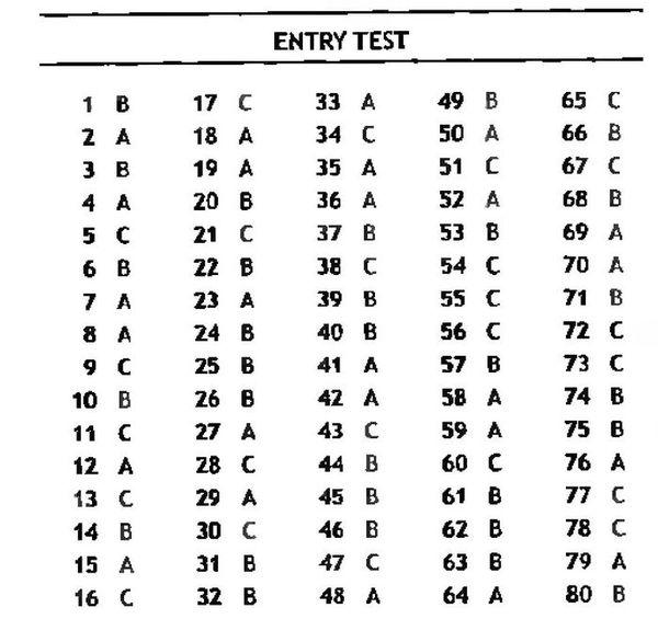 Spotlight 10 ответы на тесты