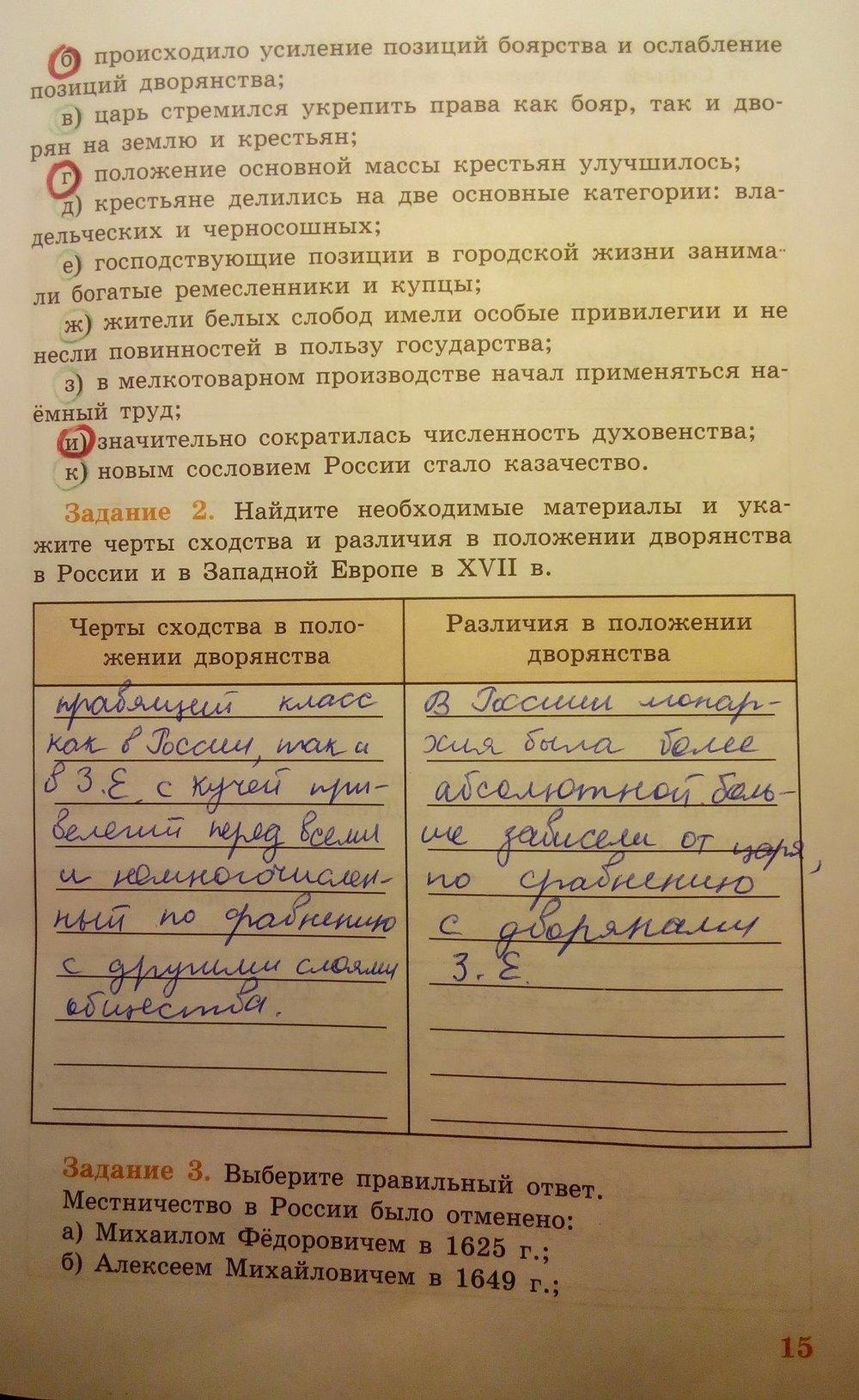 Гдз по истории 6 класса история россии данилов
