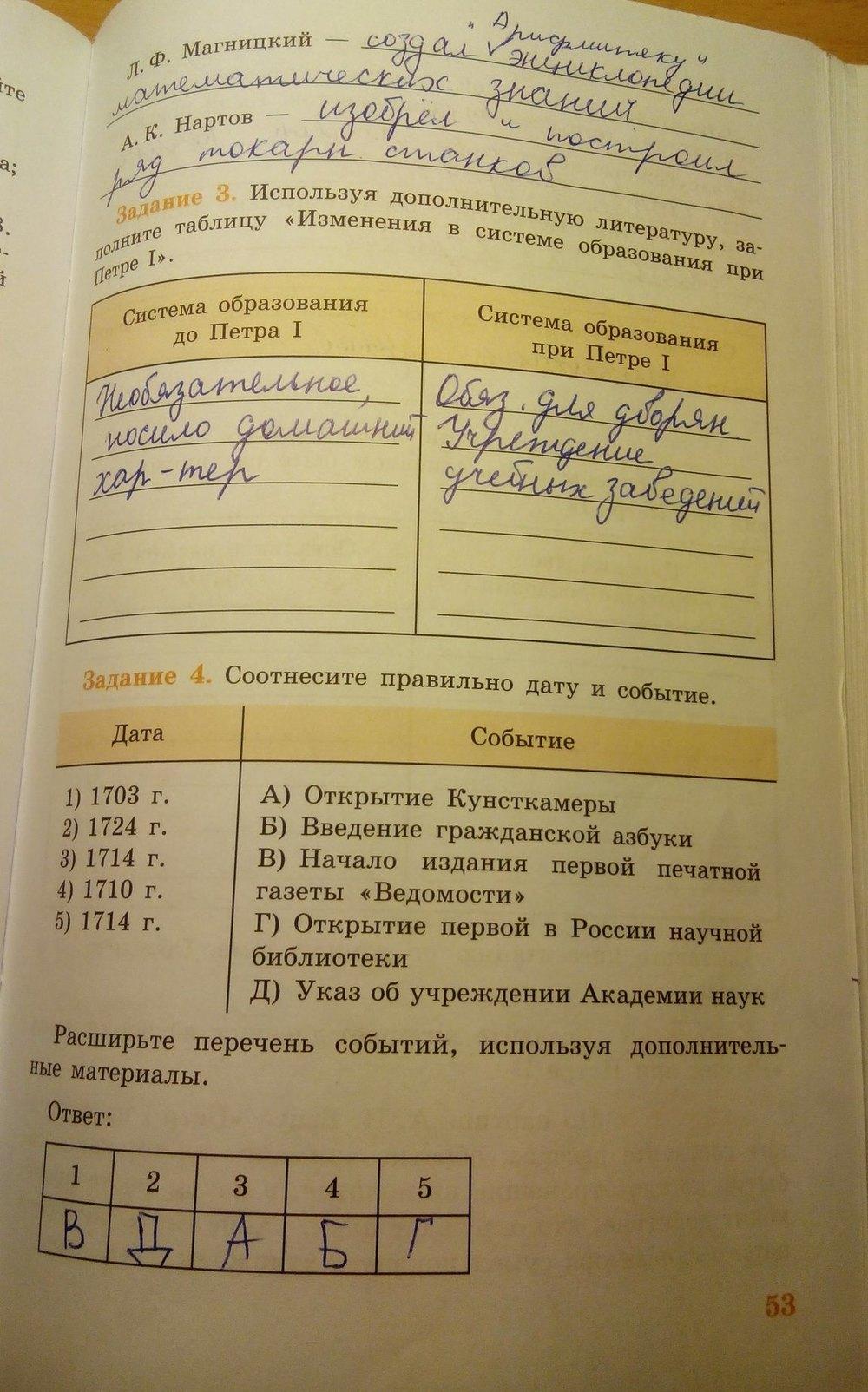 Гдз По Печатной Тетради По Истории России 9 Класс
