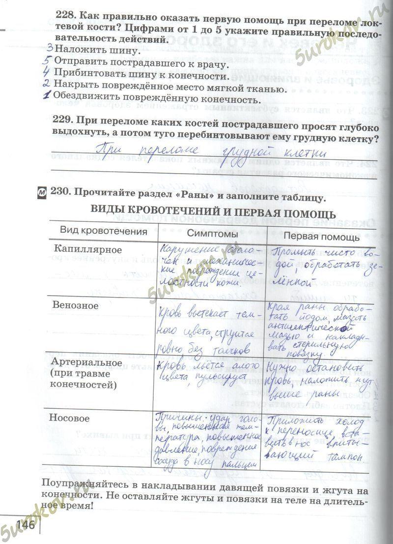 Сонин агафонова 8 класс биологии тренировочные по задания тетрадь гдз