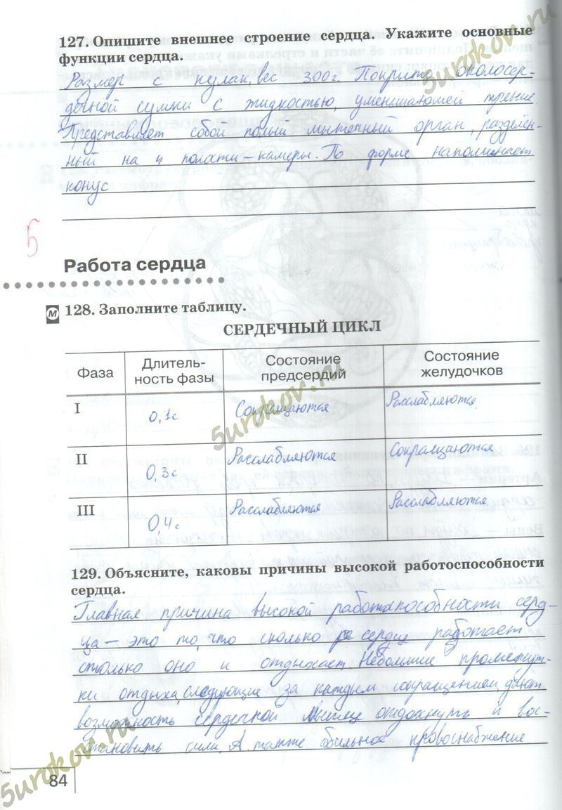 Тренировочные агафонова 8 биологии задания сонин по тетрадь класс гдз