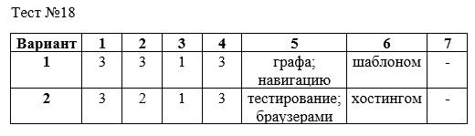 контрольная работа по информатике 9 класс информационная модель